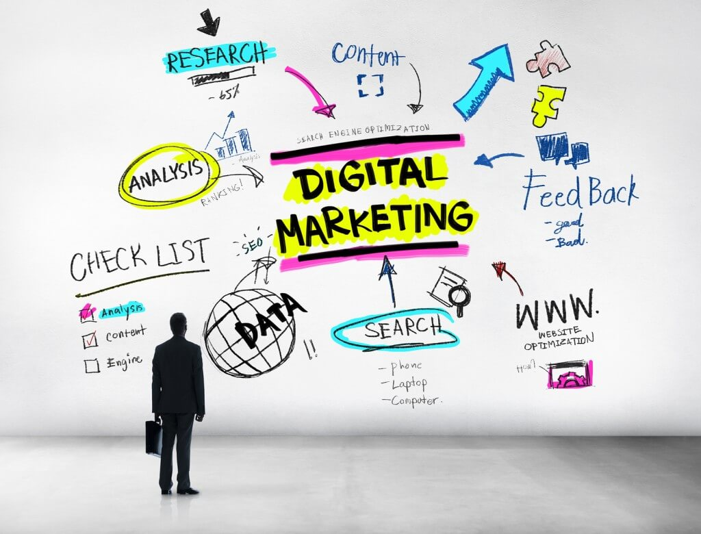 Reliable digital marketing and advertising