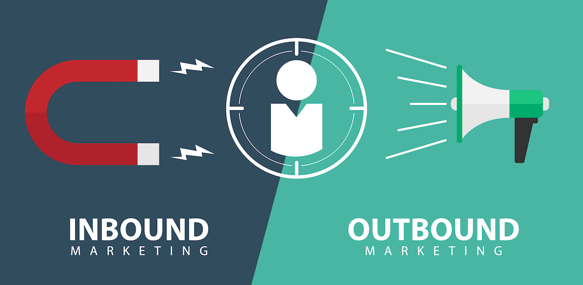 Procedures Used in Inbound Marketing