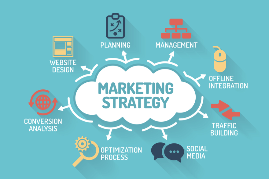 The Most Effective Internet Marketing Strategy